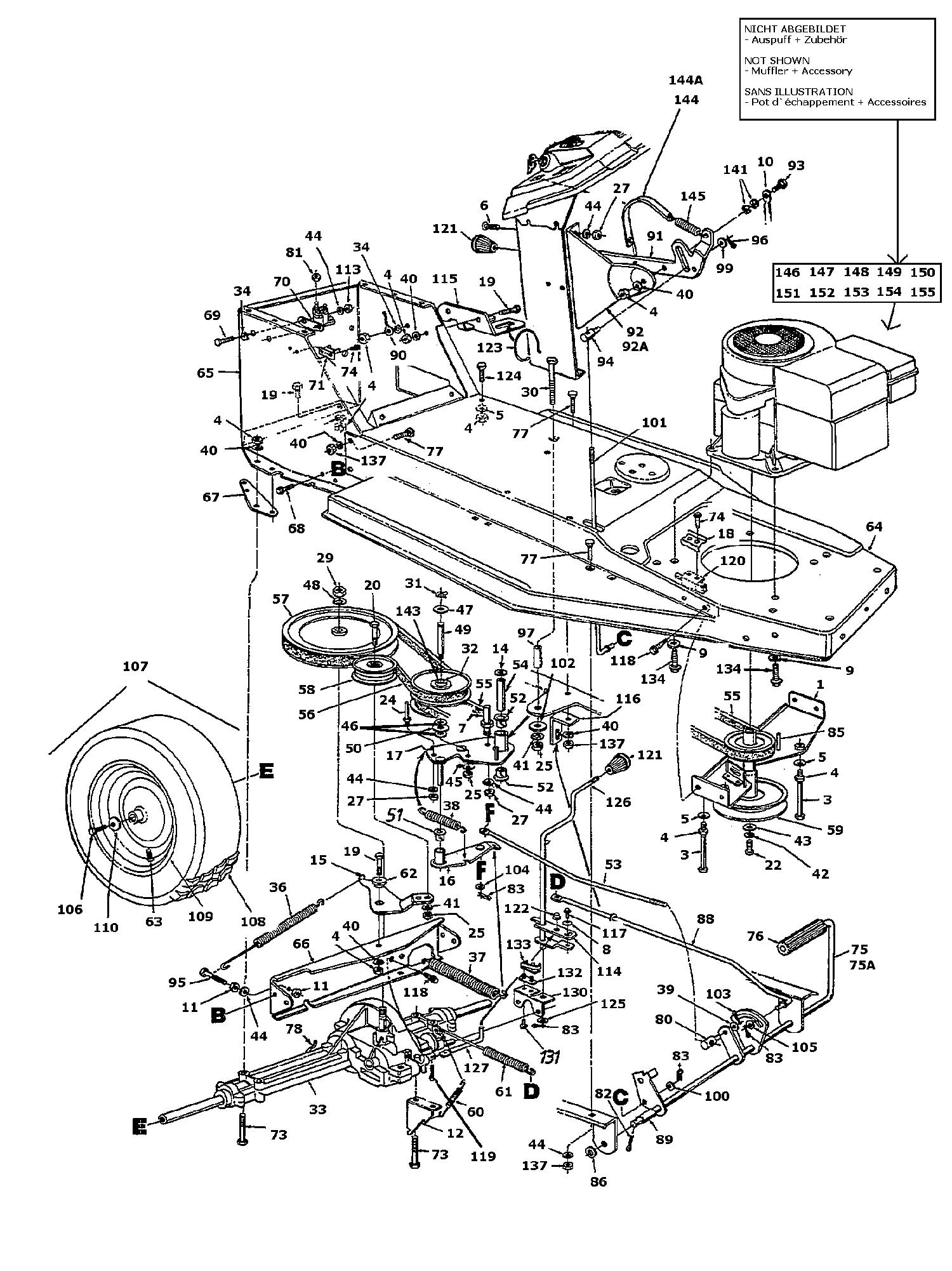 Bauhaus Gardol Topcut 12 91 Fahrantrieb