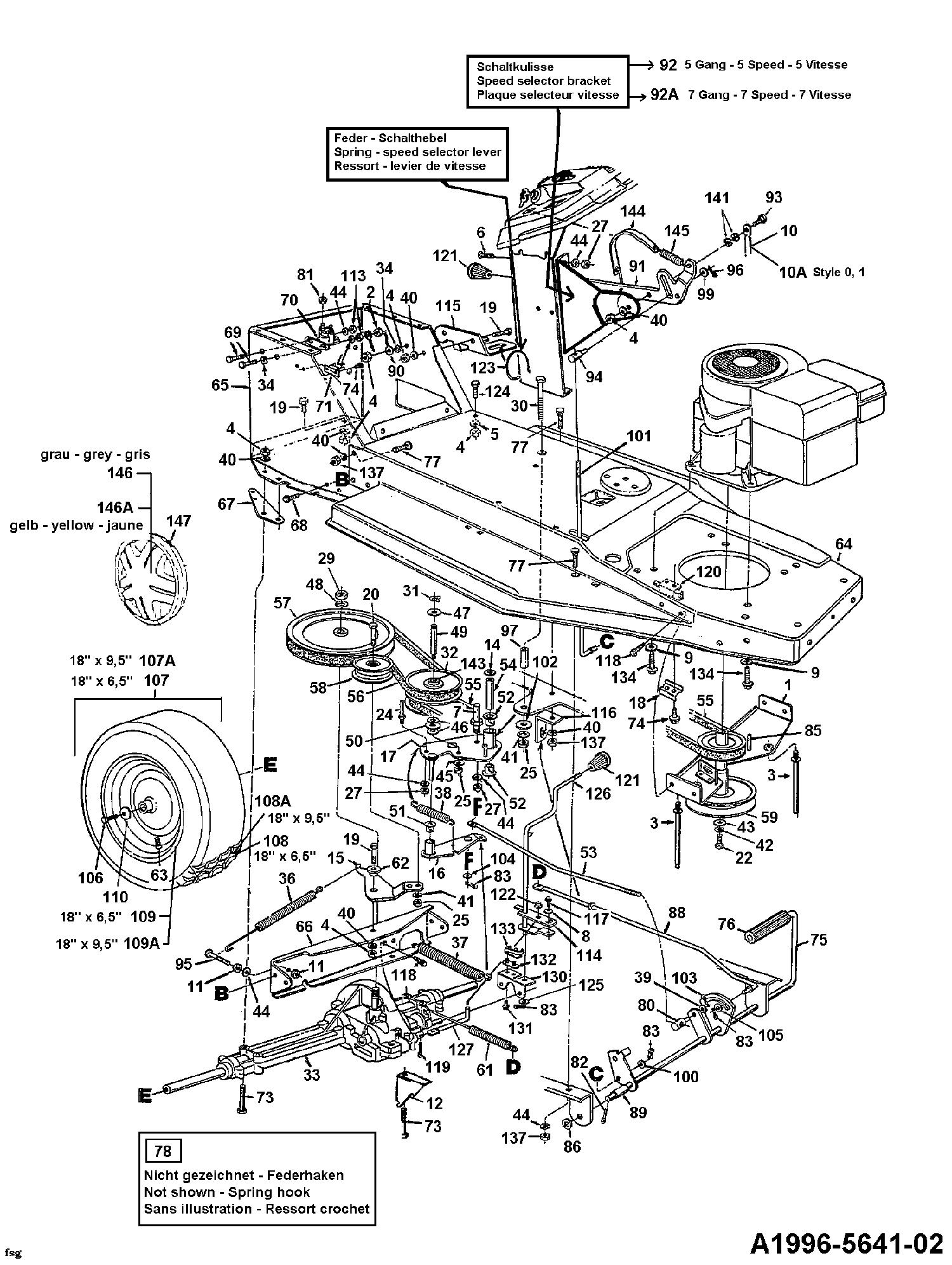 Keilriemen für Gutbrod Sprint L 81 S  Mähwerk